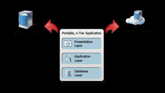 cloud-diagramBI