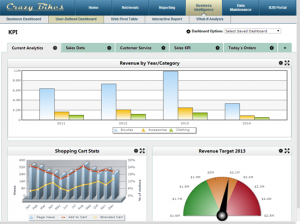 6 small tweaks that will improve your dashboards