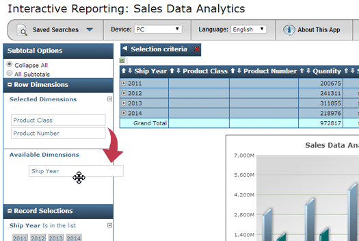 Drag and drop row dimensions to alter the data displayed in the report