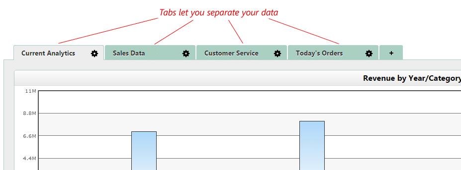 dashboard-tabs