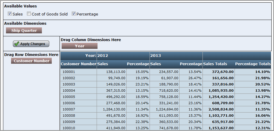 Pivot table template for Table th margin