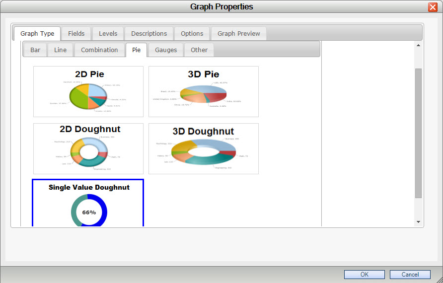 How to Create a Single Value Doughnut Chart